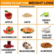 Best Food for weight loss After workout