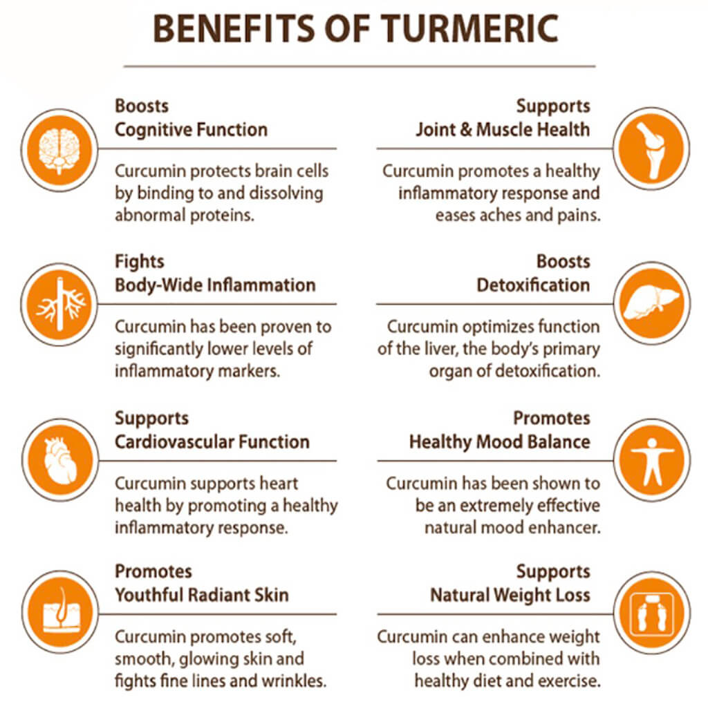 More Advantages Of Turmeric