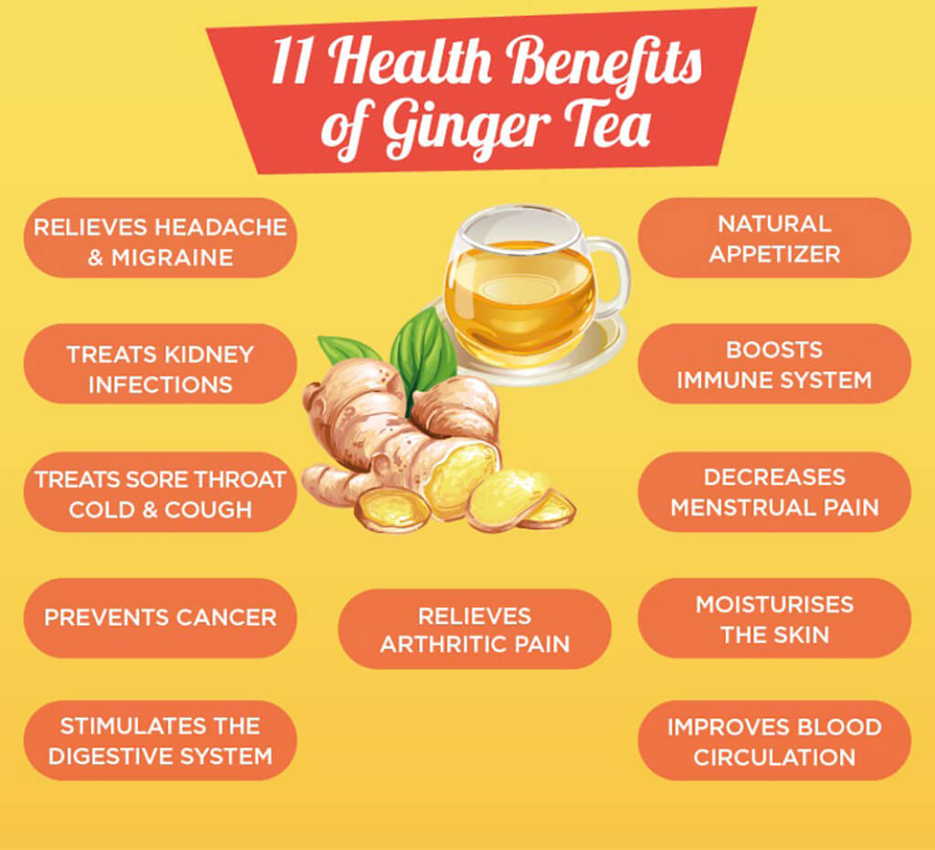 Other Benefits Of Ginger