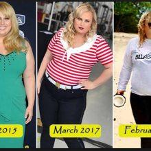 Rebel Wilson's Weight Loss Secret