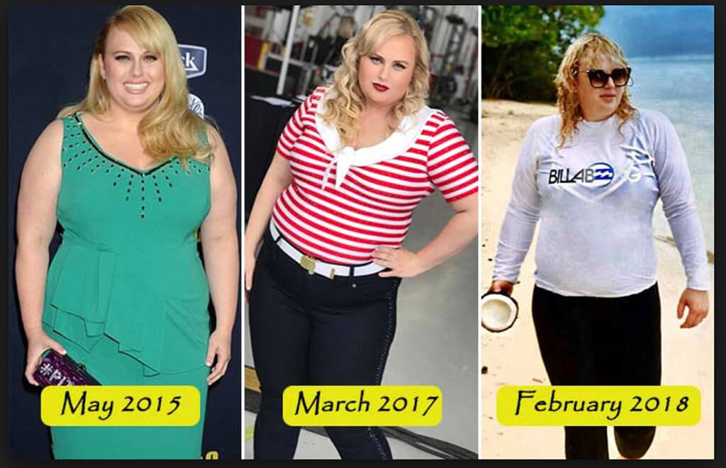 Rebel Wilson Weight Loss: Before and After