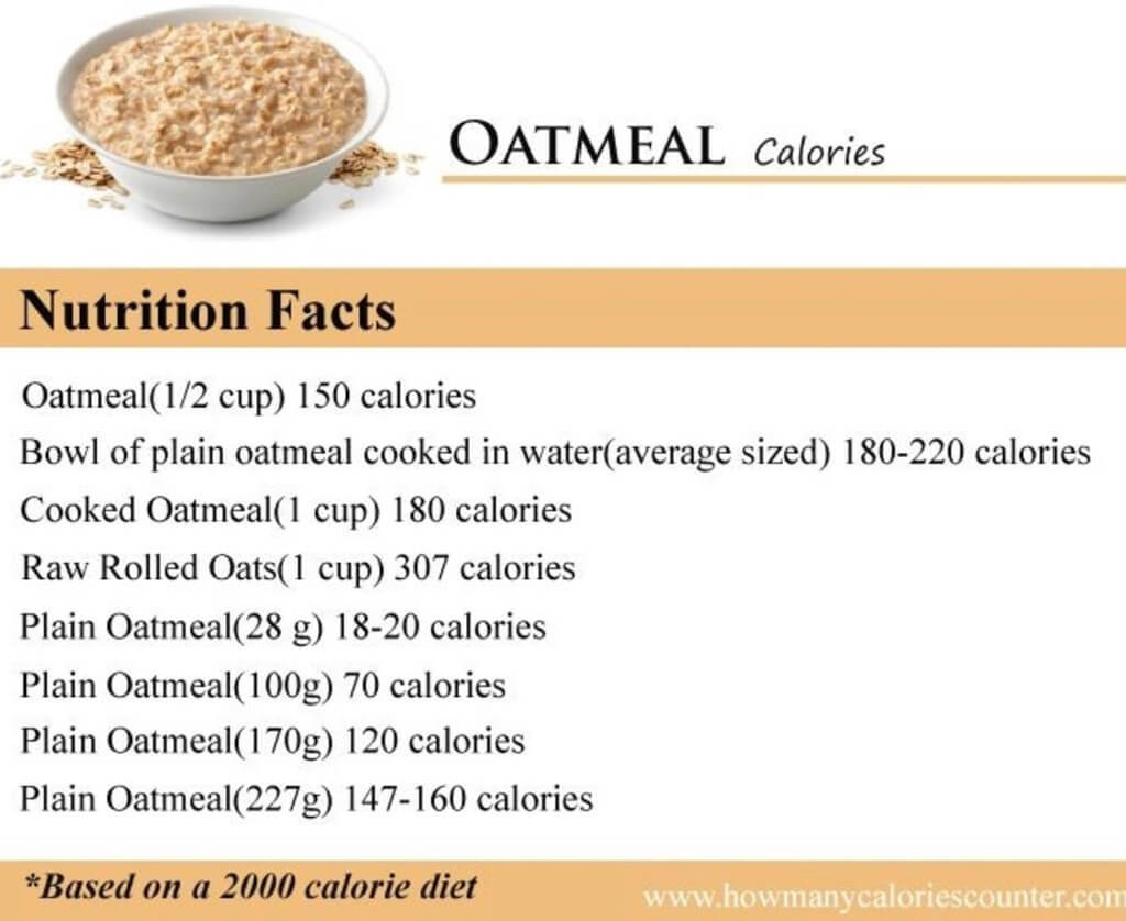 how many calories in oatmeal