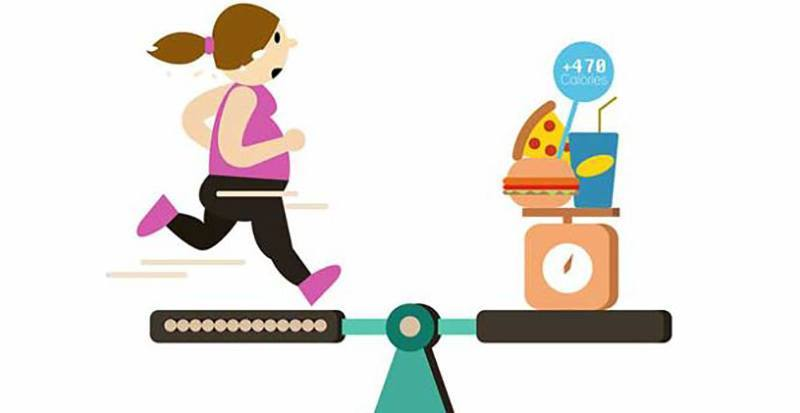 How Many Calories Burned To Effectively Lose Weight