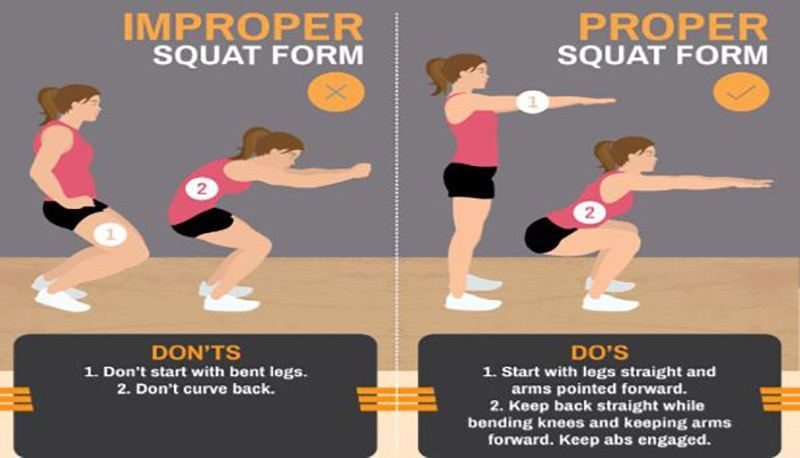 The correct squat form