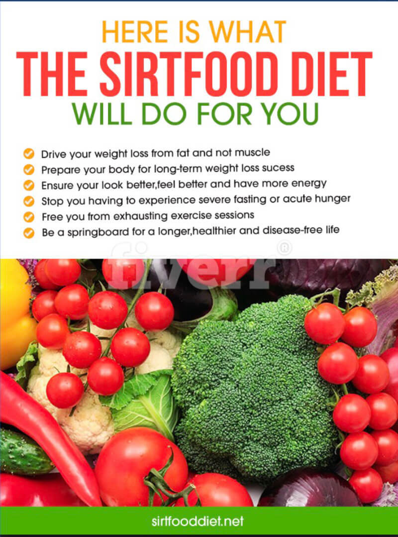 Is the Sirtfood diet conducive to good health