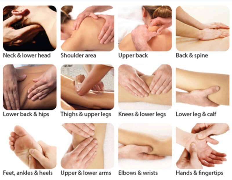 The Different Types of Back Massage
