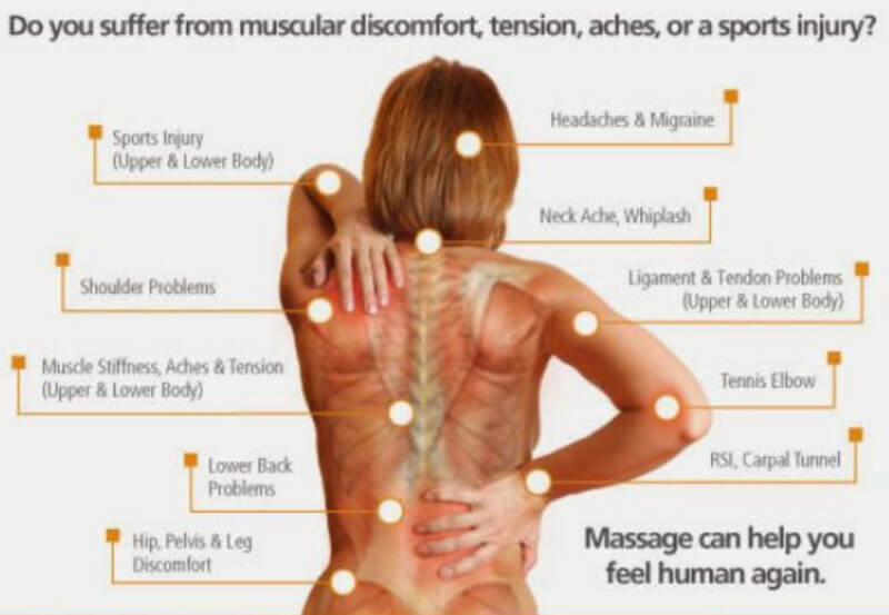 benefits of back massage